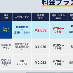 TSUTAYA TV無料お試し期間 30日間【動画配信プラン】